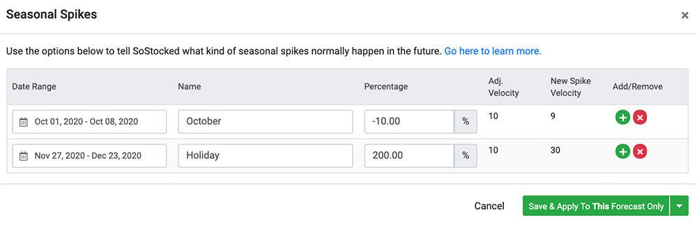 Seasonality Reviewing SoStocked.com