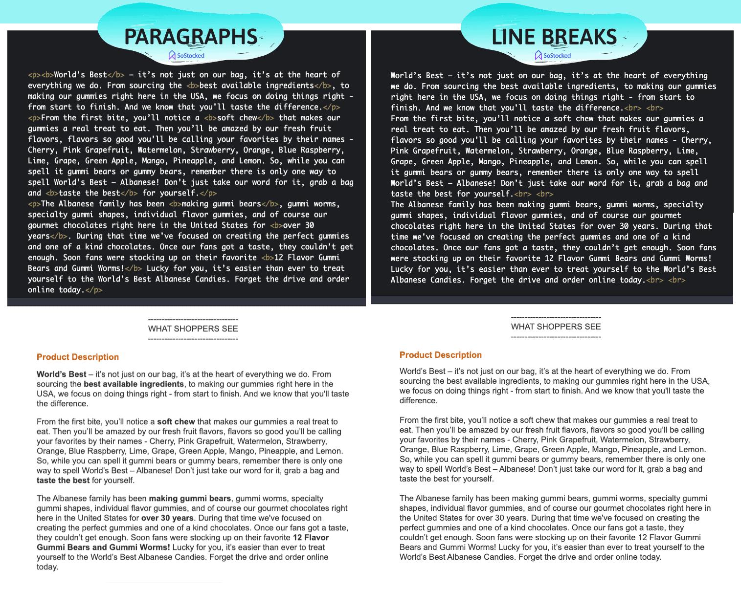 Amazon Product Description HTML Paragraphs versus HTML Line Breaks