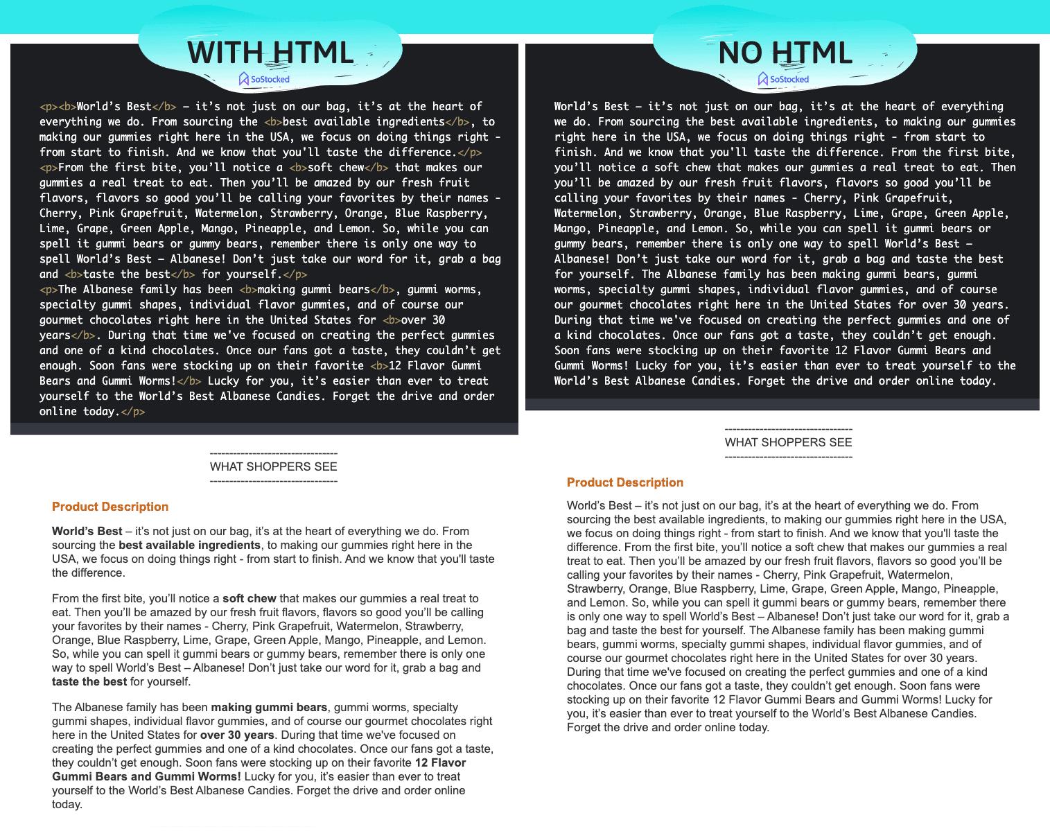 Amazon Product Description HTML versus No HTML